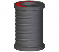 Rubberised Coil Springs